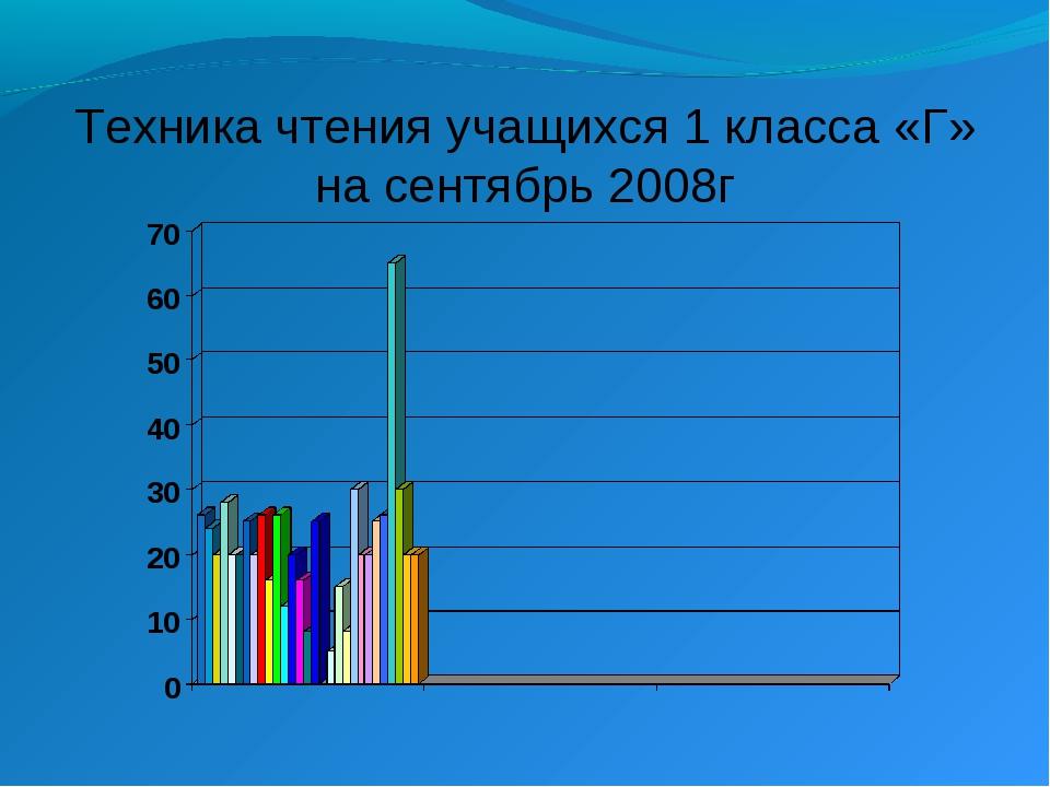 Техника чтения учащихся 1 класса «Г» на сентябрь 2008г