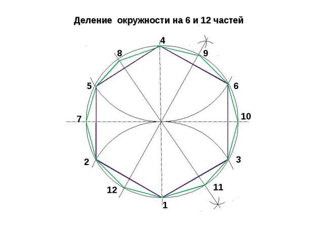 Деление окружности на 6 и 12 частей 1 3 2 4 5 6 7 8 9 10 11 12