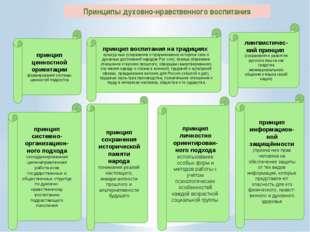 принцип системно-организацион-ного подхода скоординированная целенаправленная