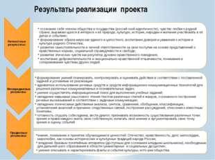 Результаты реализации проекта Личностные результаты: Метапредметные результат