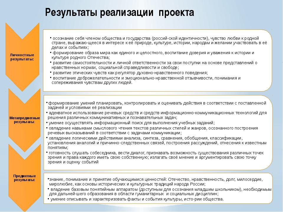 Результаты реализации проекта Личностные результаты: Метапредметные результат...