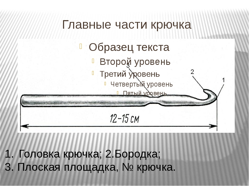 Главные части крючка Головка крючка; 2.Бородка; 3. Плоская площадка, № крючка.