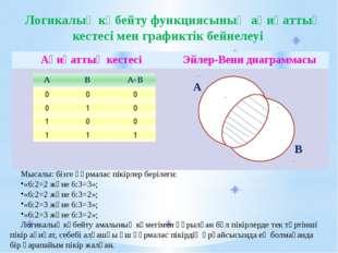 Мысалы: бізге құрмалас пікірлер берілегн: «6:2=2 және 6:3=3»; «6:2=2 және 6:3