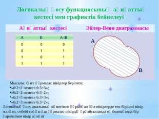 Мысалы: бізге құрмалас пікірлер берілегн: «6:2=2 немесе 6:3=3»; «6:2=2 немесе