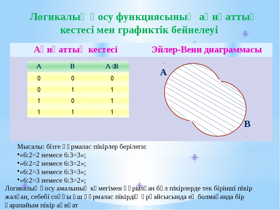Мысалы: бізге құрмалас пікірлер берілегн: «6:2=2 немесе 6:3=3»; «6:2=2 немесе...