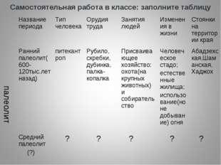 Самостоятельная работа в классе: заполните таблицу Название периода Тип чел