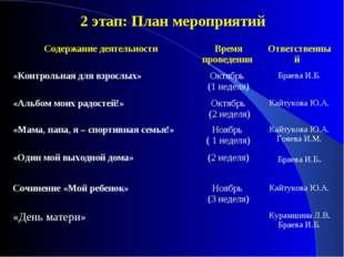 2 этап: План мероприятий Содержание деятельности Время проведения  Ответств