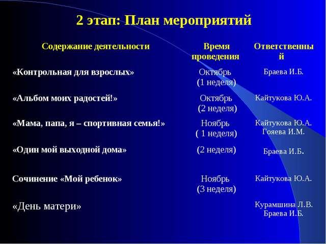 2 этап: План мероприятий Содержание деятельности Время проведения  Ответств...