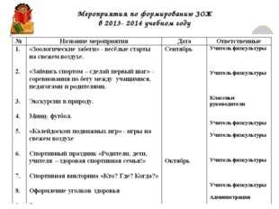 Мероприятия по формированию ЗОЖ в 2013- 2014 учебном году