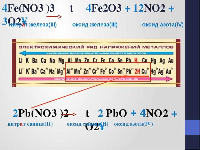 4Fe(NO3 )3 t 4Fe2O3 + 12NO2 + 3O2↑ 2Pb(NO3 )2 t 2 PbO + 4NO2 + O2↑ нитрат св...