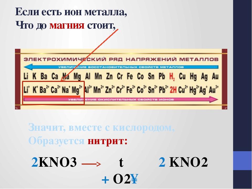 Если есть ион металла, Что до магния стоит, Значит, вместе с кислородом, Обр...