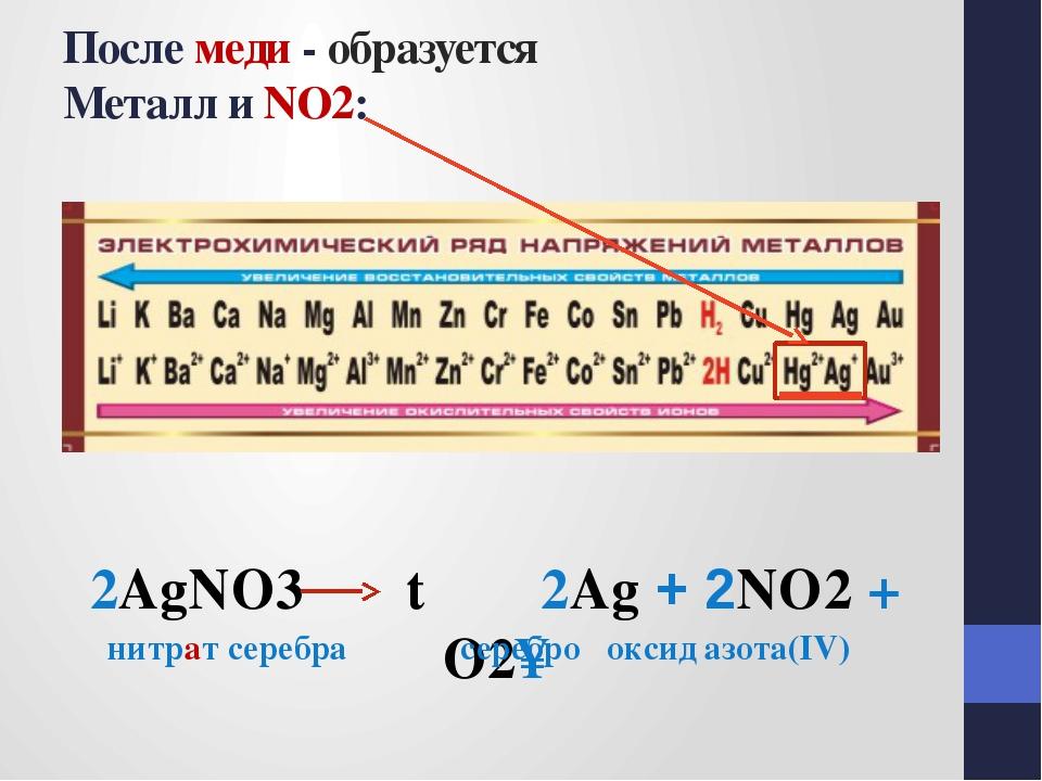 После меди - образуется Металл и NO2: 2AgNO3 t 2Ag + 2NO2 + O2↑ нитрат сереб...