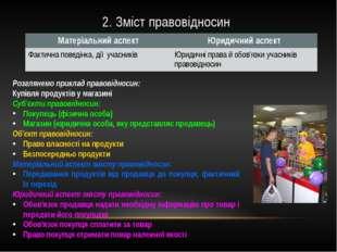 2. Зміст правовідносин Розглянемо приклад правовідносин: Купівля продуктів у