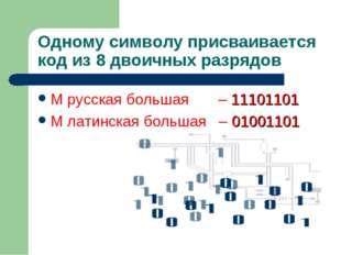 Одному символу присваивается код из 8 двоичных разрядов М русская большая – 1