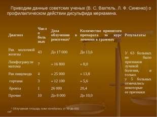 Приводим данные советских ученых (В. С. Вахтель, Л. Ф. Синенко) о профилактич