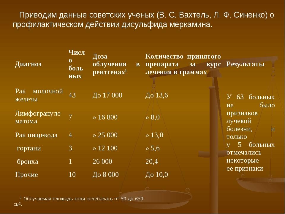 Приводим данные советских ученых (В. С. Вахтель, Л. Ф. Синенко) о профилактич...