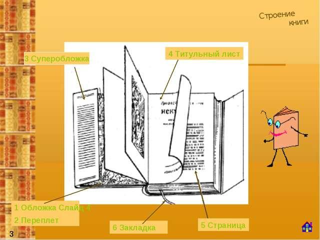 Строение книги 4 Титульный лист 5 Страница 6 Закладка 1 Обложка Слайд 4 3 Суп...