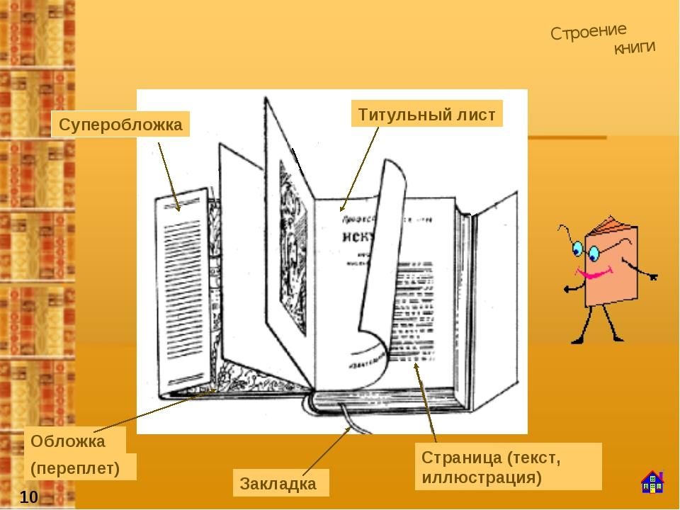 Строение книги Титульный лист Страница (текст, иллюстрация) Закладка Обложка...