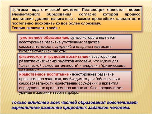 Только единство всех частей образования обеспечивает гармоничное развитие при...