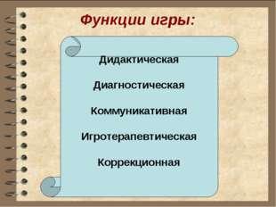 Дидактическая Диагностическая Коммуникативная Игротерапевтическая Коррекционн