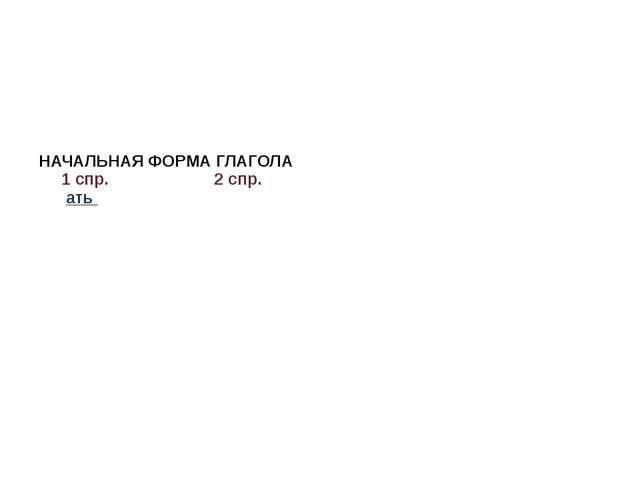 НАЧАЛЬНАЯ ФОРМА ГЛАГОЛА 1 спр. 2 спр. ать
