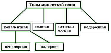 http://festival.1september.ru/articles/599558/img1.JPG
