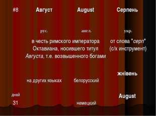 #8АвгустAugust Серпень рус.англ.укр. в честь римского императора Октави