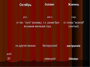 """ОктябрьOctober Жовтень рус.англ.укр. от лат. """"окто"""" (восемь), т.к. ране"""