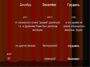 """ДекабрьDecember Грудень рус.англ.укр. от латинского слова """"децем"""" (деся"""