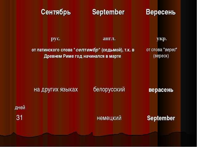 """СентябрьSeptember Вересень рус.англ.укр. от латинского слова """"септембр""""..."""