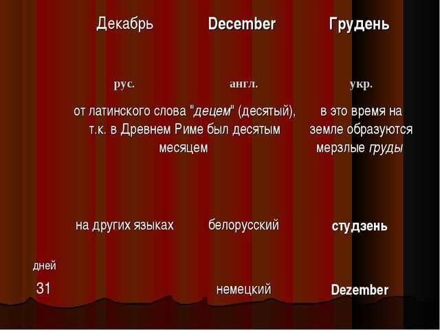 """ДекабрьDecember Грудень рус.англ.укр. от латинского слова """"децем"""" (деся..."""