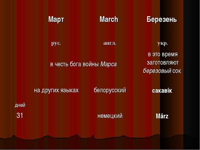 МартMarch Березень рус.англ.укр. в честь бога войны Марсав это время з...