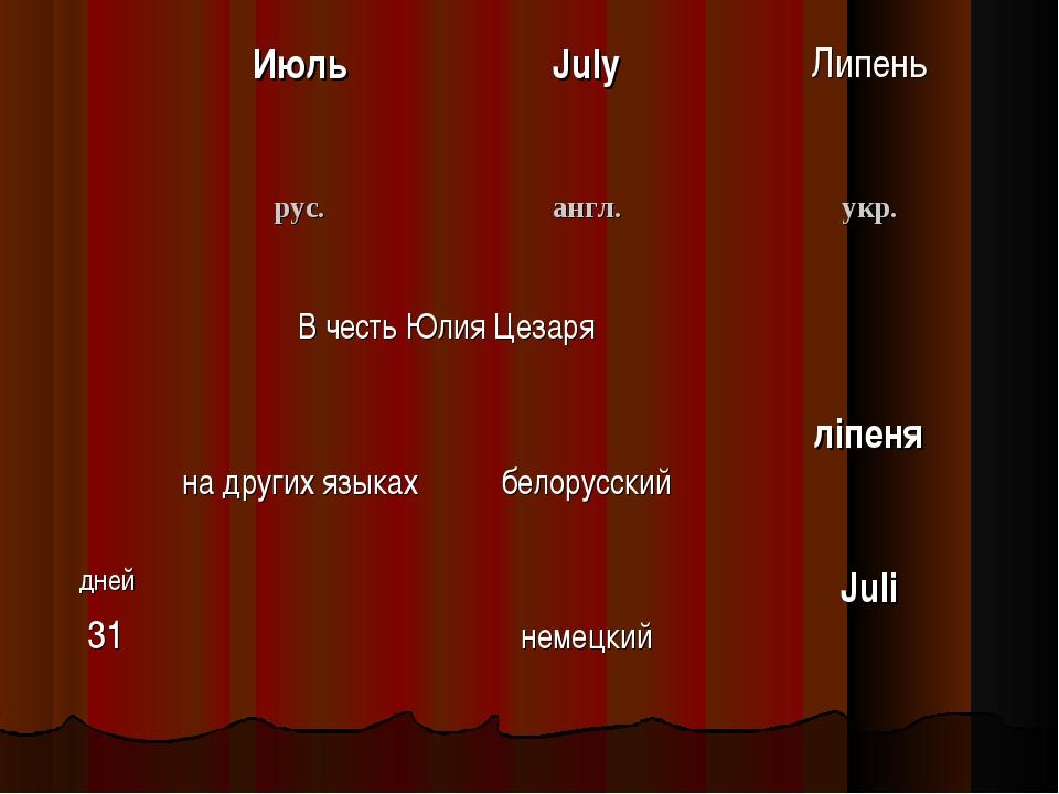 ИюльJulyЛипень рус.англ.укр. В честь Юлия Цезаря на других языках бе...