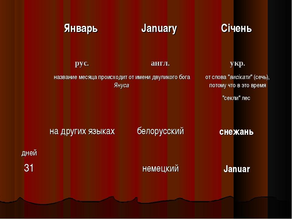 Январь January Січень рус.англ.укр. название месяца происходит от имени...
