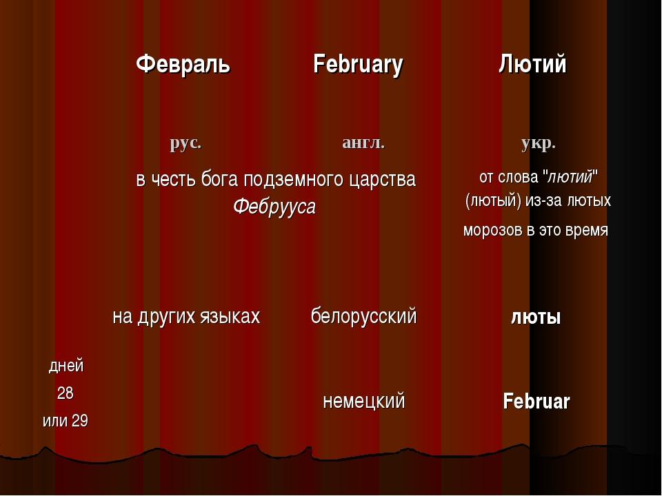 Февраль February Лютий рус.англ.укр. в честь бога подземного царства Фе...