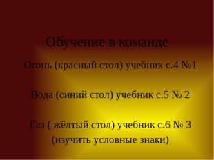 Обучение в команде Огонь (красный стол) учебник с.4 №1 Вода (синий стол) учеб