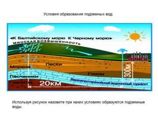 Условия образования подземных вод: Используя рисунок назовите при каких услов