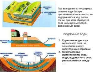 При выпадении атмосферных осадков вода быстро просачивается через песок, но з