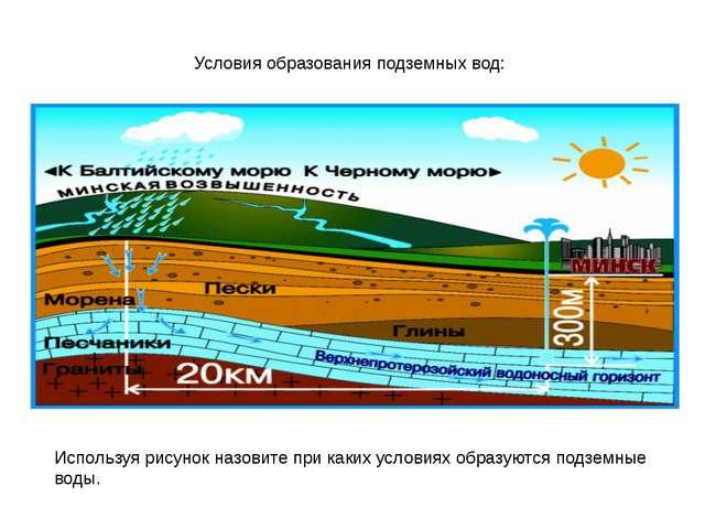 Условия образования подземных вод: Используя рисунок назовите при каких услов...
