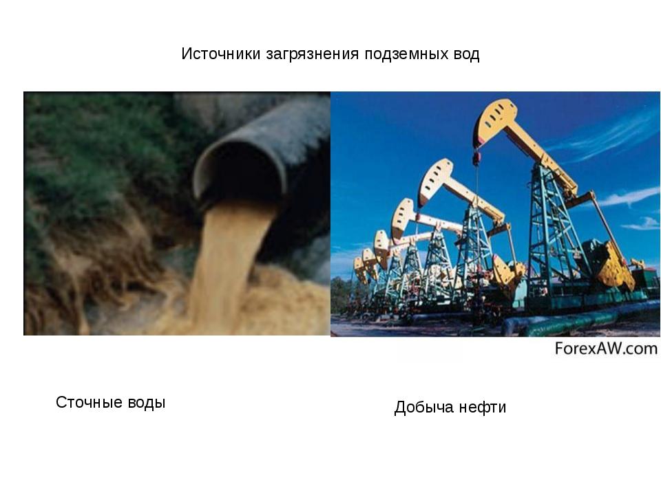 Источники загрязнения подземных вод Сточные воды Добыча нефти