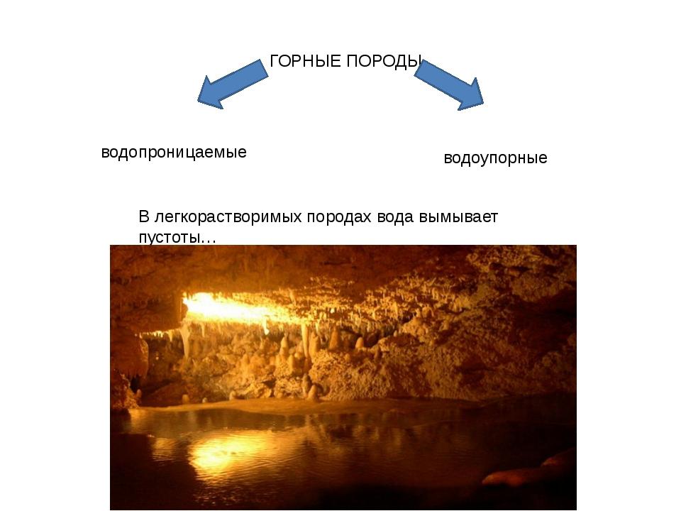 ГОРНЫЕ ПОРОДЫ водопроницаемые водоупорные В легкорастворимых породах вода вым...