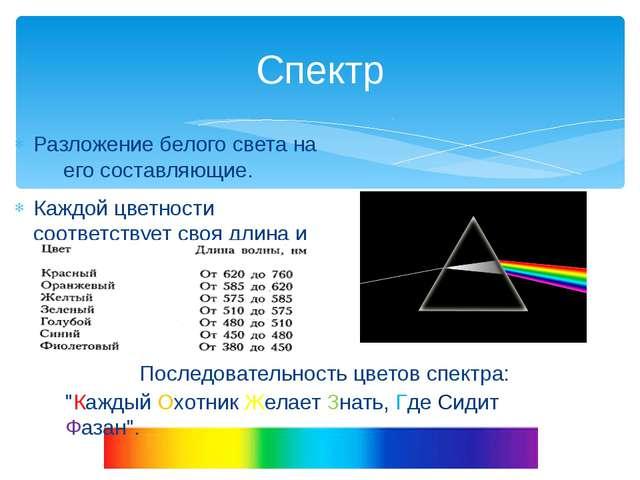 Разложение белого света на его составляющие. Каждой цветности соответствует с...
