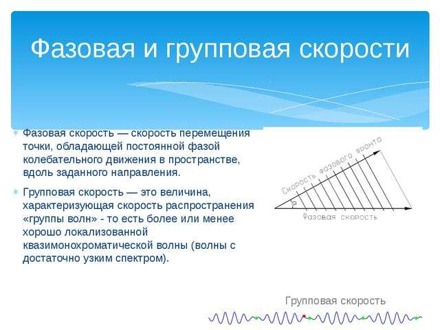 Фазовая скорость — скорость перемещения точки, обладающей постоянной фазой ко...