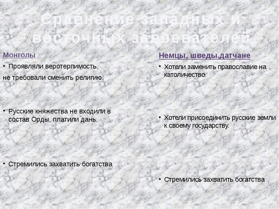 Монголы Проявляли веротерпимость, не требовали сменить религию. Русские княже...