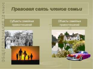 Правовая связь членов семьи Объекты семейных правоотношений Субъекты семейных