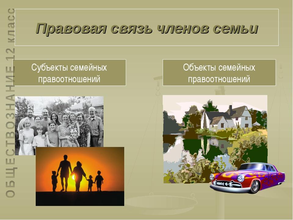 Правовая связь членов семьи Объекты семейных правоотношений Субъекты семейных...