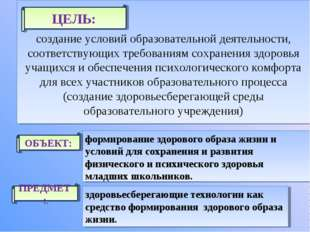 создание условий образовательной деятельности, соответствующих требованиям с