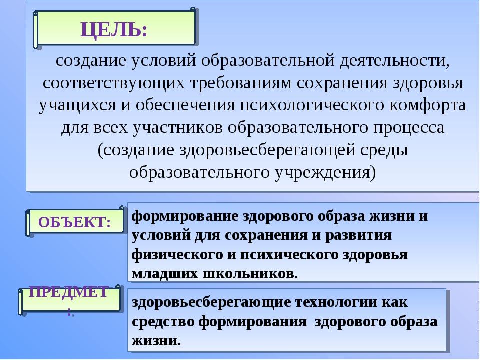 создание условий образовательной деятельности, соответствующих требованиям с...