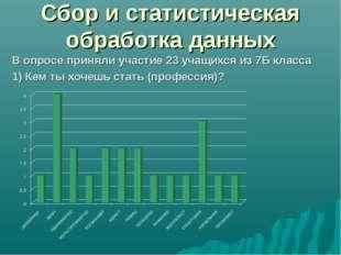 Сбор и статистическая обработка данных В опросе приняли участие 23 учащихся и