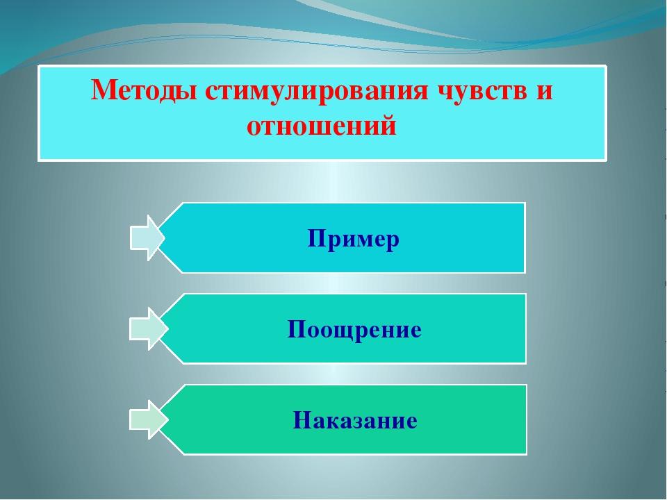 Методы стимулирования чувств и отношений